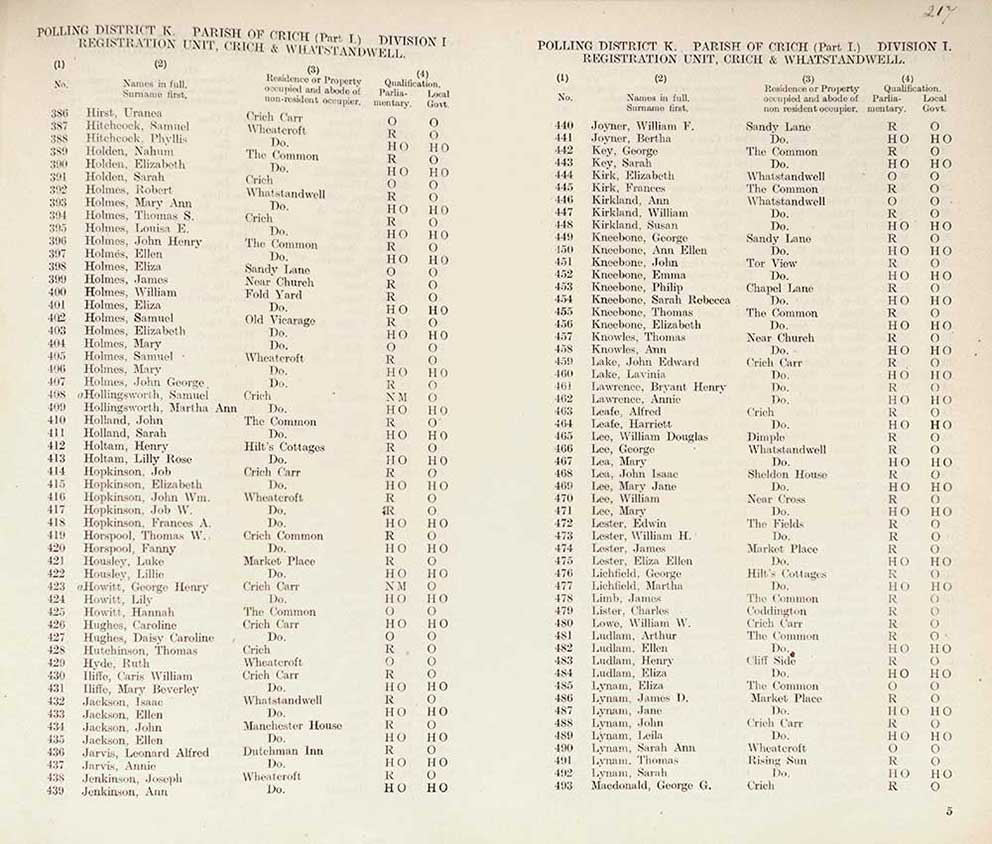 Crich area voters in 1918