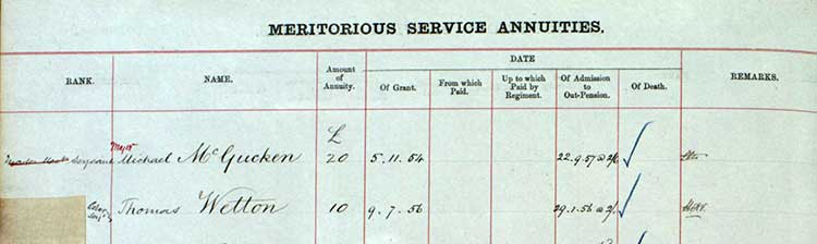 Army Service record for Thomas Wetton