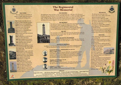Memorial Plaque at Crich Stand
