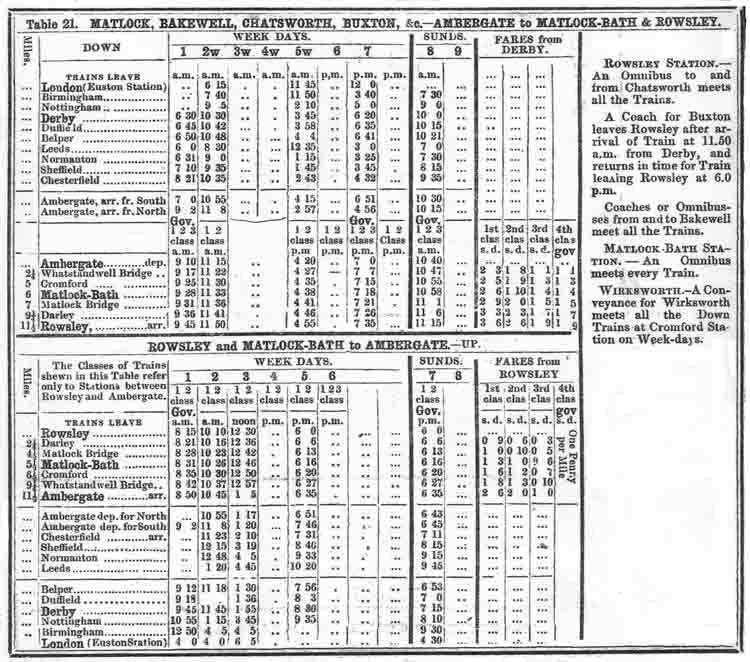 timetable for 1858