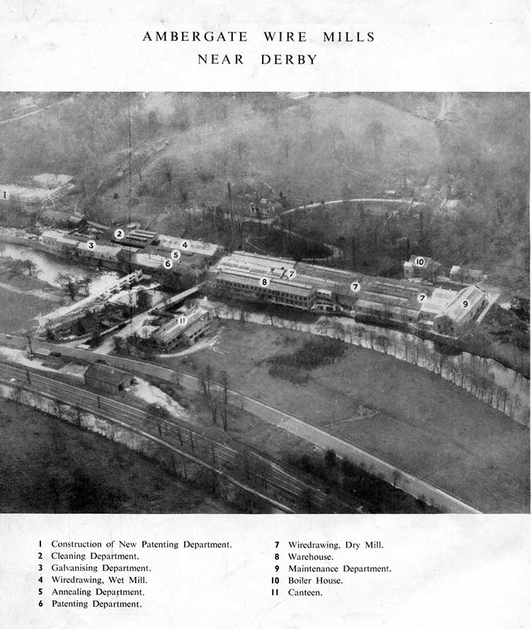 Aerial view of Ambergate Wireworks